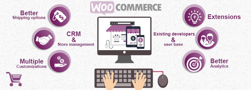 woocommerce-content-img